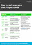 How to mark your work with an open license Cover Image